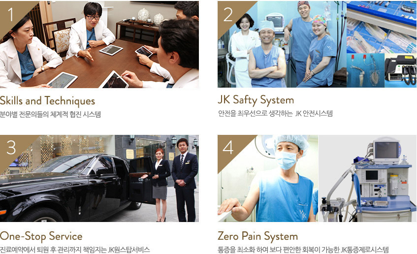 1.skill and techinques, 2. jk safty system, 3. one-stop service, 4. zero pain system